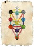 Kabbalah Tree of Life III by Carol Es