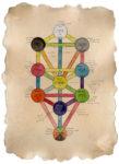 Kabbalah Tree of Life IV by Carol Es