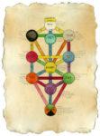 Kabbalah Tree of Life II by Carol Es